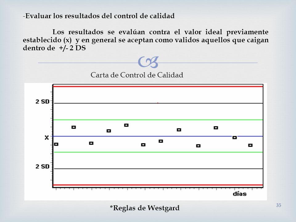 35 - Evaluar los resultados del control de calidad Los resultados se evalúan contra el valor ideal previamente establecido (x) y en general se aceptan