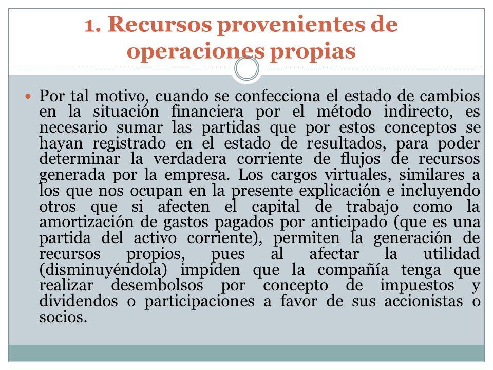 1. Recursos provenientes de operaciones propias Por tal motivo, cuando se confecciona el estado de cambios en la situación financiera por el método in
