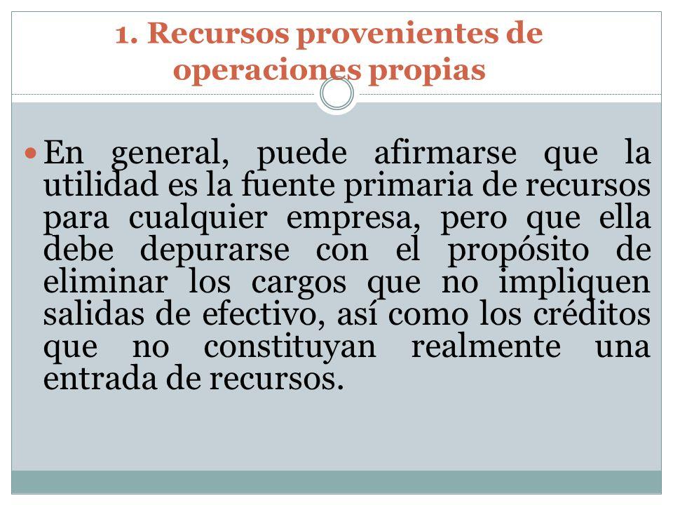 1. Recursos provenientes de operaciones propias En general, puede afirmarse que la utilidad es la fuente primaria de recursos para cualquier empresa,