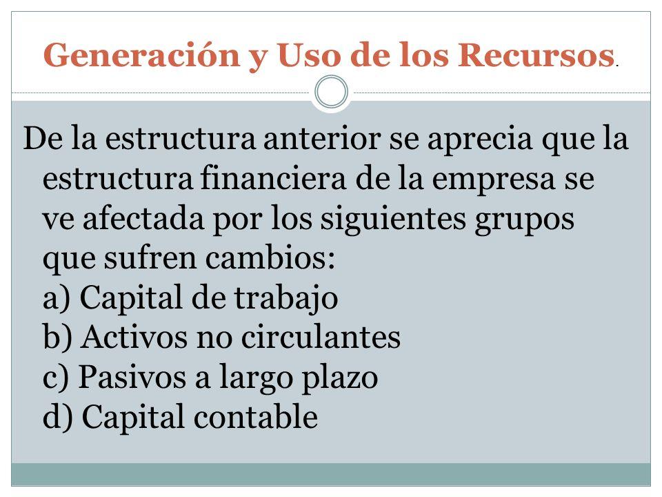 De la estructura anterior se aprecia que la estructura financiera de la empresa se ve afectada por los siguientes grupos que sufren cambios: a) Capita
