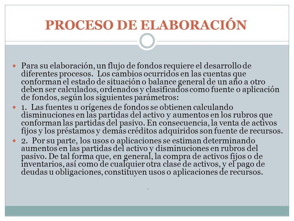 PROCESO DE ELABORACIÓN Para su elaboración, un flujo de fondos requiere el desarrollo de diferentes procesos. Los cambios ocurridos en las cuentas que