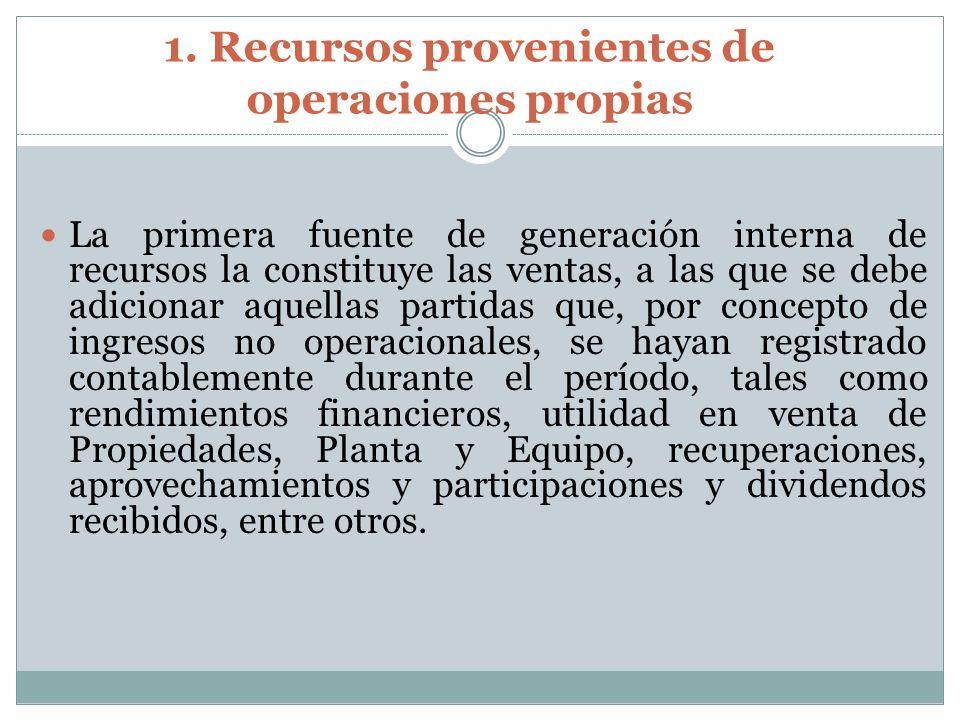 1. Recursos provenientes de operaciones propias La primera fuente de generación interna de recursos la constituye las ventas, a las que se debe adicio