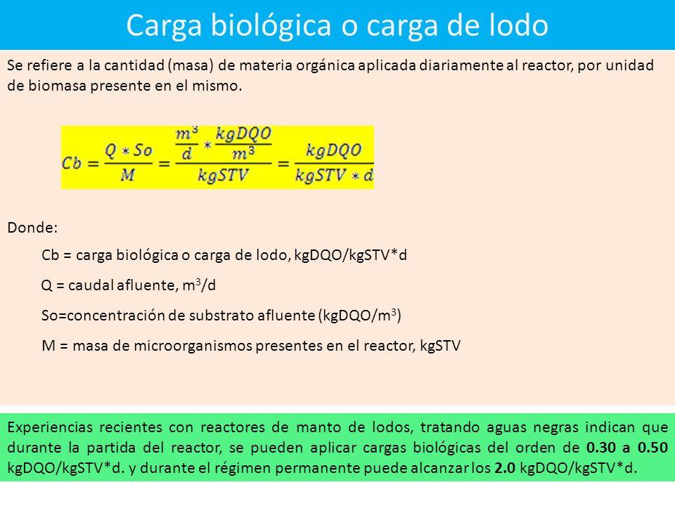 Carga biológica o carga de lodo Se refiere a la cantidad (masa) de materia orgánica aplicada diariamente al reactor, por unidad de biomasa presente en el mismo.