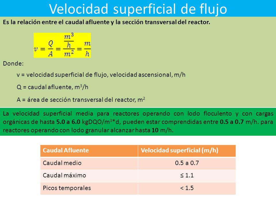 Velocidad superficial de flujo Es la relación entre el caudal afluente y la sección transversal del reactor.