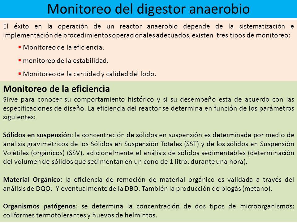 Monitoreo del digestor anaerobio El éxito en la operación de un reactor anaerobio depende de la sistematización e implementación de procedimientos operacionales adecuados, existen tres tipos de monitoreo: Monitoreo de la eficiencia.