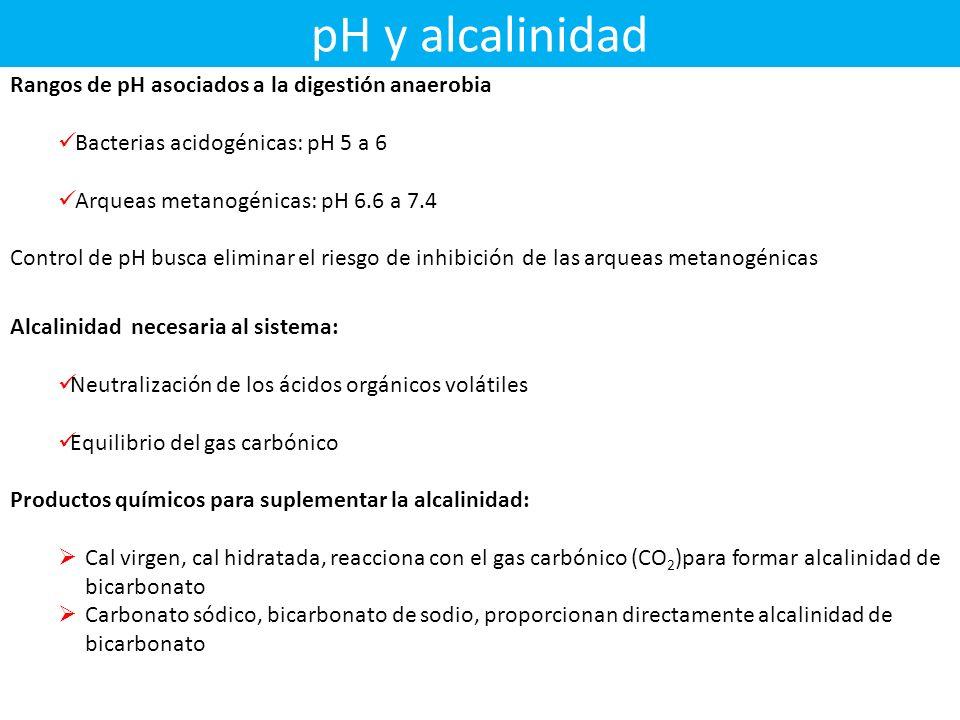 pH y alcalinidad Rangos de pH asociados a la digestión anaerobia Bacterias acidogénicas: pH 5 a 6 Arqueas metanogénicas: pH 6.6 a 7.4 Control de pH busca eliminar el riesgo de inhibición de las arqueas metanogénicas Alcalinidad necesaria al sistema: Neutralización de los ácidos orgánicos volátiles Equilibrio del gas carbónico Productos químicos para suplementar la alcalinidad: Cal virgen, cal hidratada, reacciona con el gas carbónico (CO 2 )para formar alcalinidad de bicarbonato Carbonato sódico, bicarbonato de sodio, proporcionan directamente alcalinidad de bicarbonato