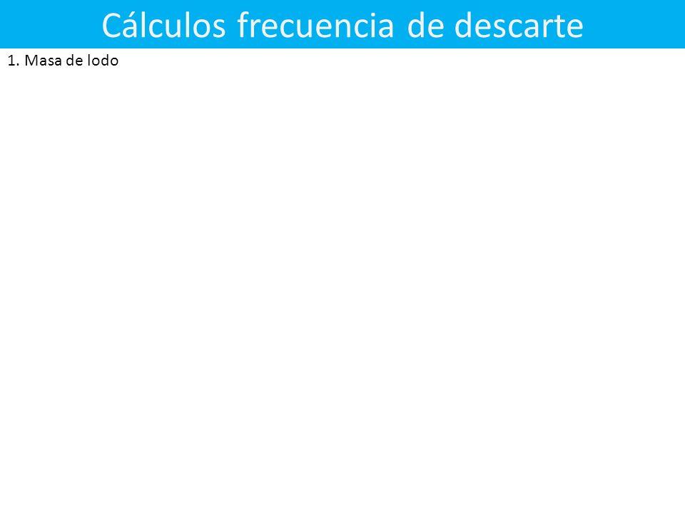 Cálculos frecuencia de descarte 1. Masa de lodo