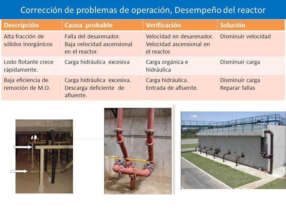 Corrección de problemas de operación, Desempeño del reactor DescripciónCausa probableVerificaciónSolución Alta fracción de sólidos inorgánicos Falla del desarenador.