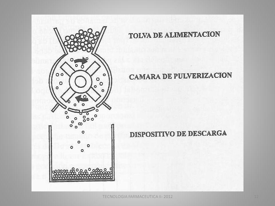 TECNOLOGIA FARMACEUTICA II- 201212