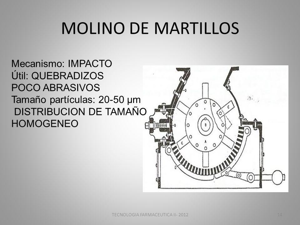 MOLINO DE MARTILLOS Mecanismo: IMPACTO Útil: QUEBRADIZOS POCO ABRASIVOS Tamaño partículas: 20-50 μm DISTRIBUCION DE TAMAÑO HOMOGENEO TECNOLOGIA FARMACEUTICA II- 201214