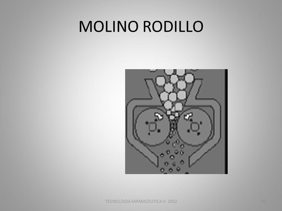 MOLINO RODILLO TECNOLOGIA FARMACEUTICA II- 201215