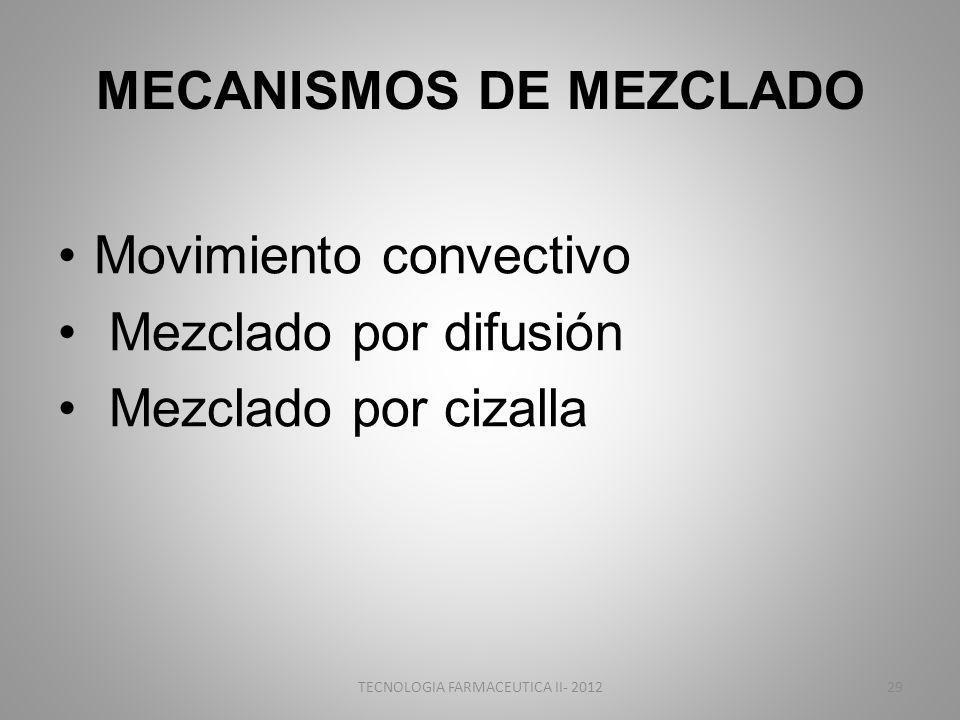 MECANISMOS DE MEZCLADO Movimiento convectivo Mezclado por difusión Mezclado por cizalla TECNOLOGIA FARMACEUTICA II- 201229