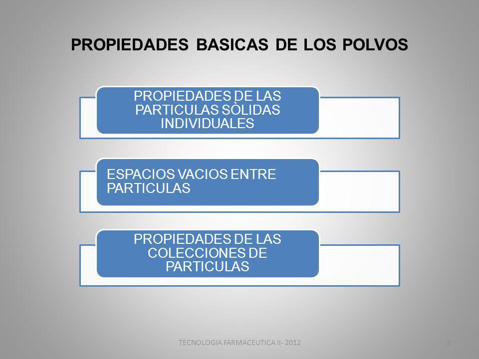 PROPIEDADES BASICAS DE LOS POLVOS PROPIEDADES DE LAS PARTICULAS SÒLIDAS INDIVIDUALES ESPACIOS VACIOS ENTRE PARTICULAS PROPIEDADES DE LAS COLECCIONES DE PARTICULAS TECNOLOGIA FARMACEUTICA II- 20123