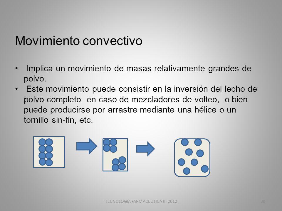 Movimiento convectivo Implica un movimiento de masas relativamente grandes de polvo. Este movimiento puede consistir en la inversión del lecho de polv