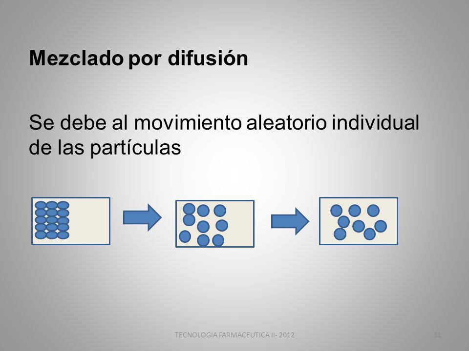 Mezclado por difusión Se debe al movimiento aleatorio individual de las partículas TECNOLOGIA FARMACEUTICA II- 201231