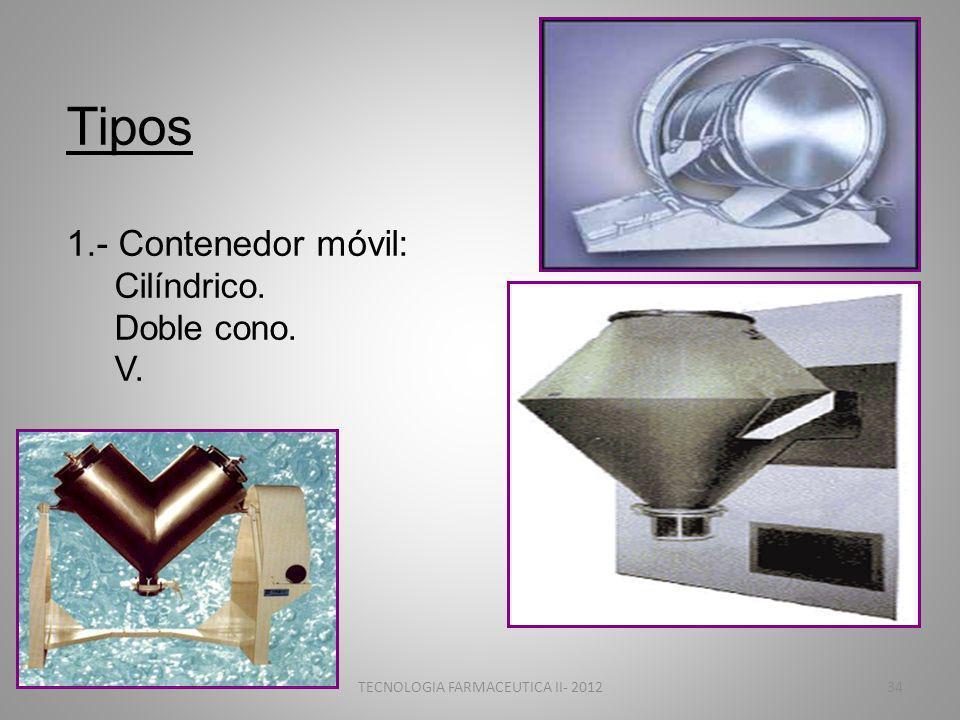 Tipos 1.- Contenedor móvil: Cilíndrico. Doble cono. V. TECNOLOGIA FARMACEUTICA II- 201234