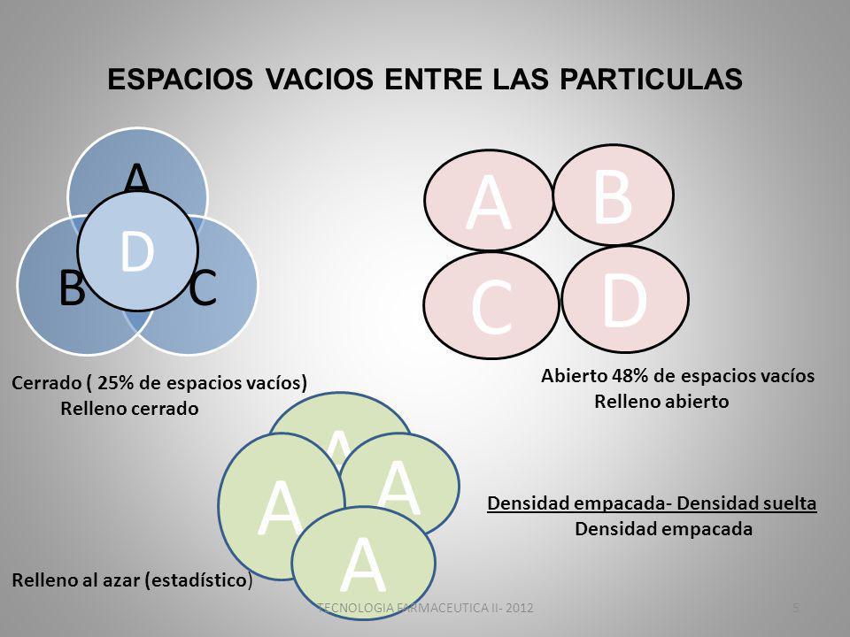 ESPACIOS VACIOS ENTRE LAS PARTICULAS A CB A B C D D A A A A Cerrado ( 25% de espacios vacíos) Relleno cerrado Abierto 48% de espacios vacíos Relleno abierto Relleno al azar (estadístico) Densidad empacada- Densidad suelta Densidad empacada TECNOLOGIA FARMACEUTICA II- 20125