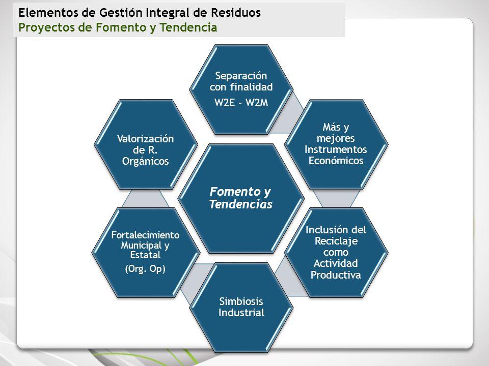 Elementos de Gestión Integral de Residuos Proyectos de Fomento y Tendencia Fomento y Tendencias Separación con finalidad W2E - W2M Más y mejores Instr