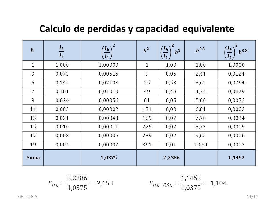 Calculo de perdidas y capacidad equivalente 11,0001,0000011,00 1,0000 30,0720,0051590,052,410,0124 50,1450,02108250,533,620,0764 70,1010,01010490,494,