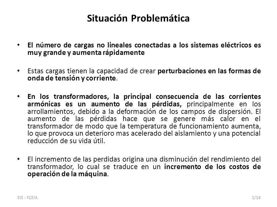 Situación Problemática El número de cargas no lineales conectadas a los sistemas eléctricos es muy grande y aumenta rápidamente Estas cargas tienen la