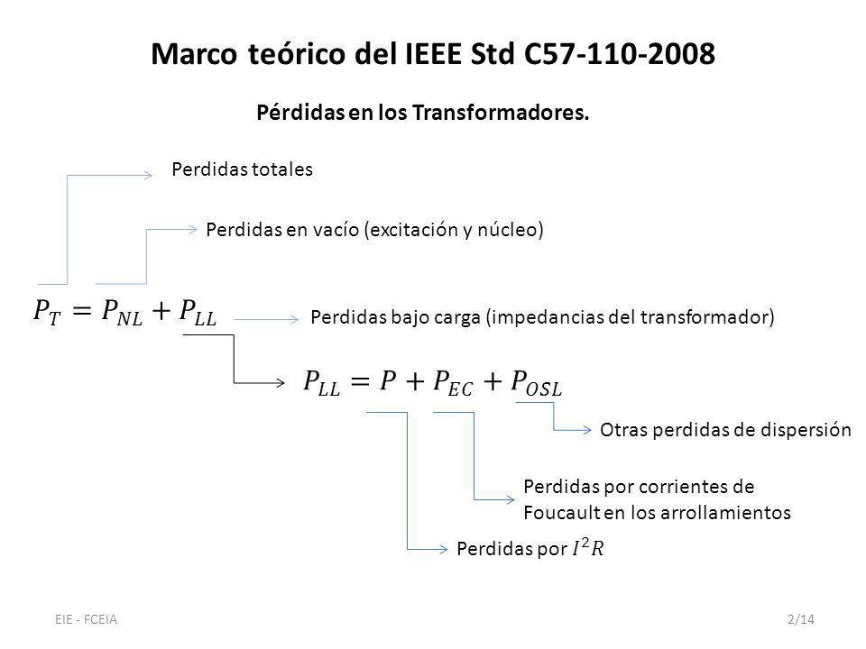 Marco teórico del IEEE Std C57-110-2008 Perdidas totales Perdidas en vacío (excitación y núcleo) Perdidas bajo carga (impedancias del transformador) O