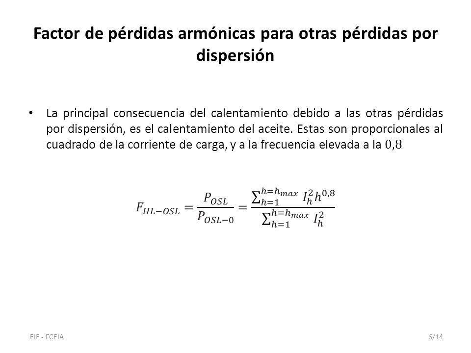 Factor de pérdidas armónicas para otras pérdidas por dispersión EIE - FCEIA6/14