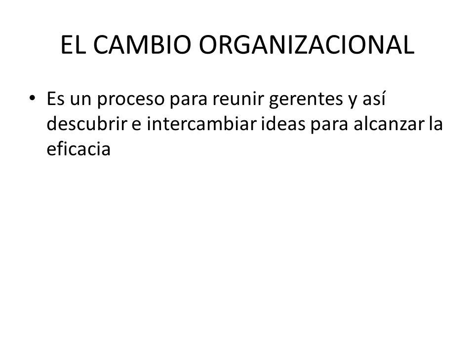 EL CAMBIO ORGANIZACIONAL Es un proceso para reunir gerentes y así descubrir e intercambiar ideas para alcanzar la eficacia