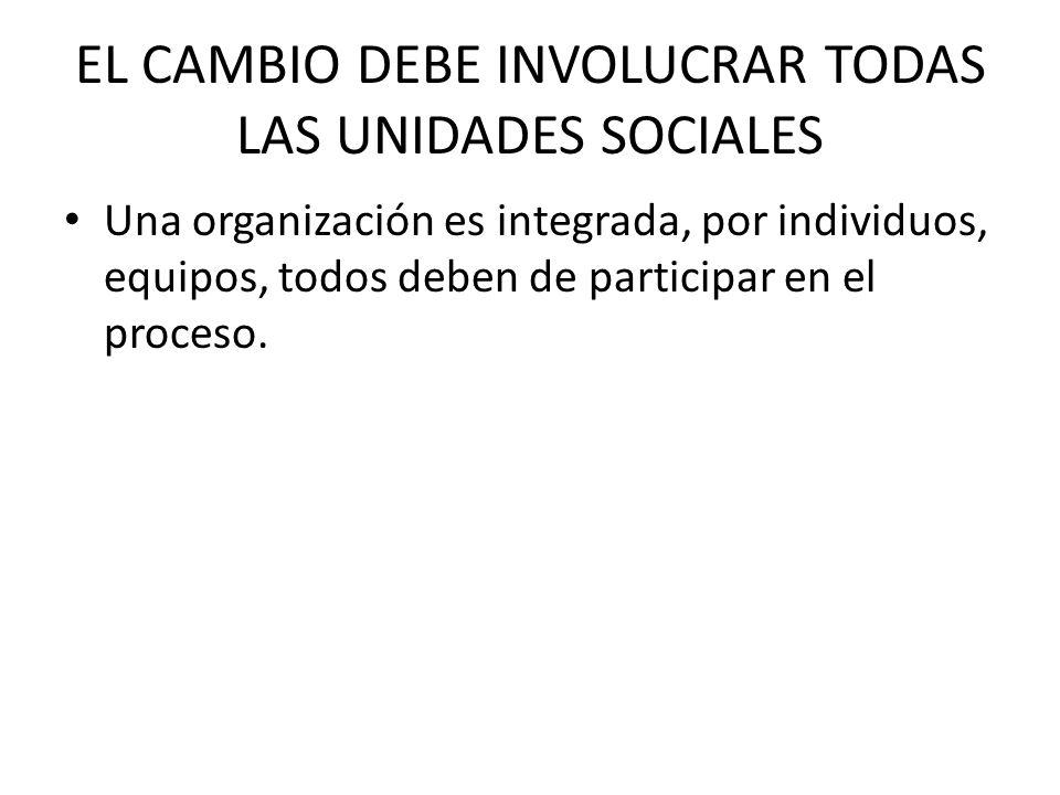 EL CAMBIO DEBE INVOLUCRAR TODAS LAS UNIDADES SOCIALES Una organización es integrada, por individuos, equipos, todos deben de participar en el proceso.