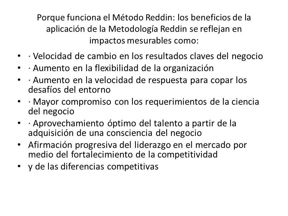 Porque funciona el Método Reddin: los beneficios de la aplicación de la Metodología Reddin se reflejan en impactos mesurables como: · Velocidad de cam