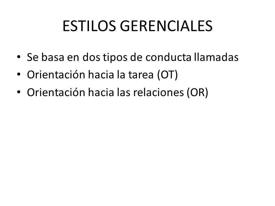ESTILOS GERENCIALES Se basa en dos tipos de conducta llamadas Orientación hacia la tarea (OT) Orientación hacia las relaciones (OR)