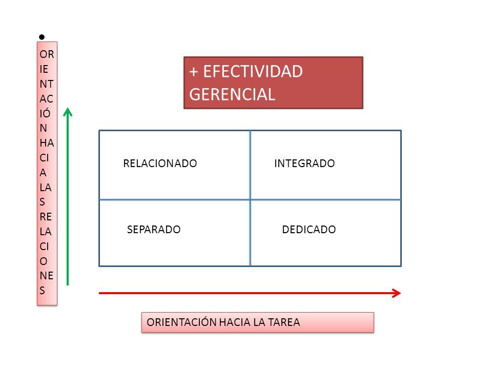 La clasificación del comportamiento de los gerentes, burócratas o administradores, ha ocupado la atención de científicos políticos y administrativos, sociólogos y sicólogos durante varios años.
