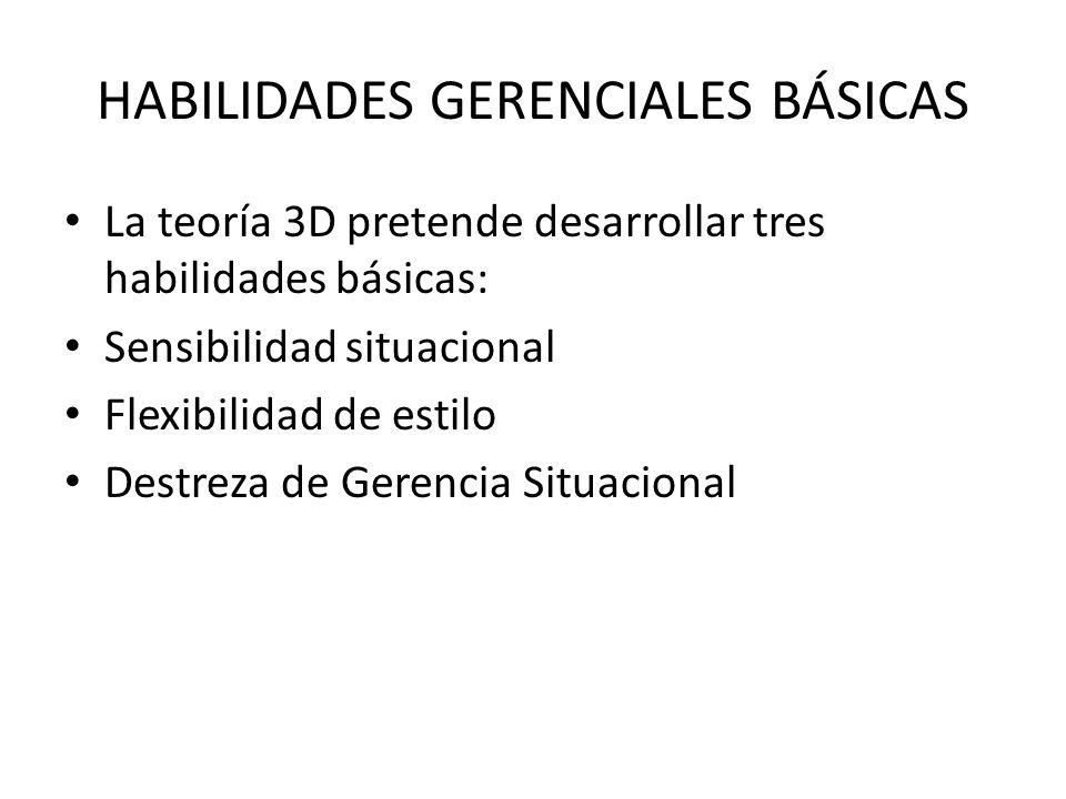 HABILIDADES GERENCIALES BÁSICAS La teoría 3D pretende desarrollar tres habilidades básicas: Sensibilidad situacional Flexibilidad de estilo Destreza d