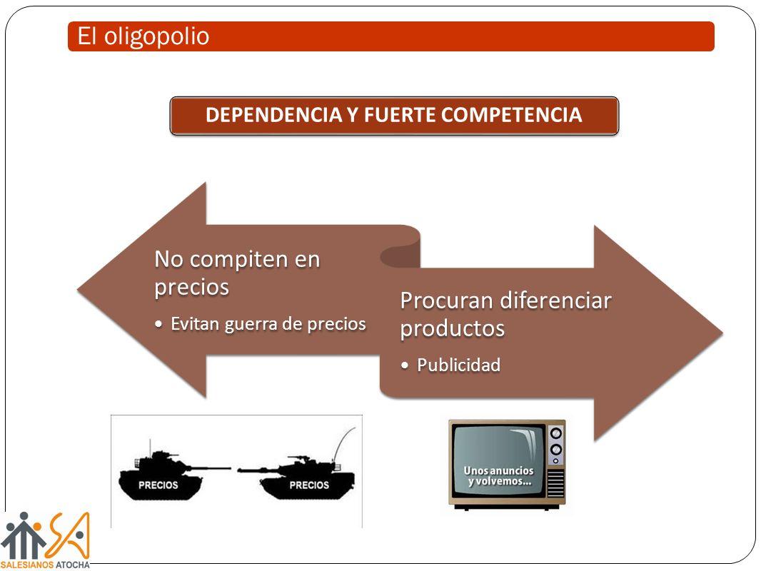 El oligopolio No compiten en precios Evitan guerra de precios Procuran diferenciar productos Publicidad DEPENDENCIA Y FUERTE COMPETENCIA
