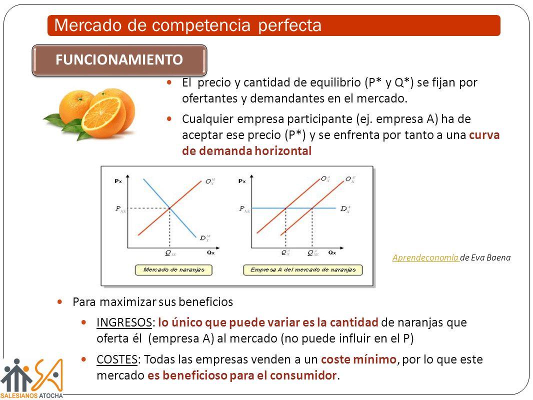 Mercado de competencia perfecta El precio y cantidad de equilibrio (P* y Q*) se fijan por ofertantes y demandantes en el mercado.