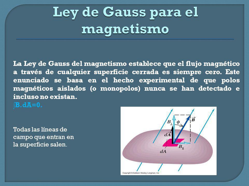 Todas las líneas de campo que entran en la superficie salen. La Ley de Gauss del magnetismo establece que el flujo magnético a través de cualquier sup