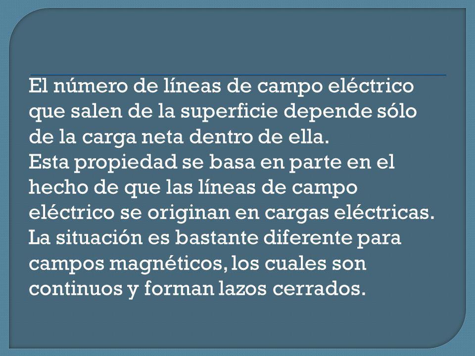 El número de líneas de campo eléctrico que salen de la superficie depende sólo de la carga neta dentro de ella. Esta propiedad se basa en parte en el