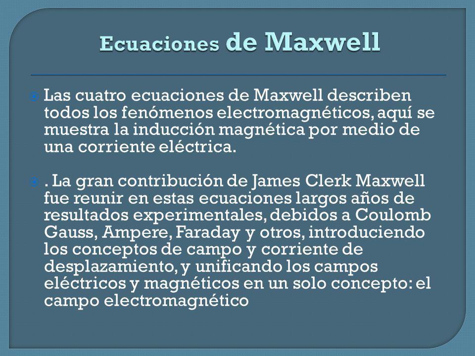 Las cuatro ecuaciones de Maxwell describen todos los fenómenos electromagnéticos, aquí se muestra la inducción magnética por medio de una corriente el