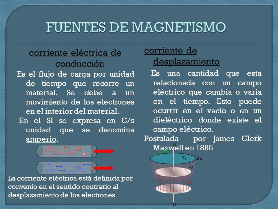 corriente eléctrica de conducción Es el flujo de carga por unidad de tiempo que recorre un material. Se debe a un movimiento de los electrones en el i