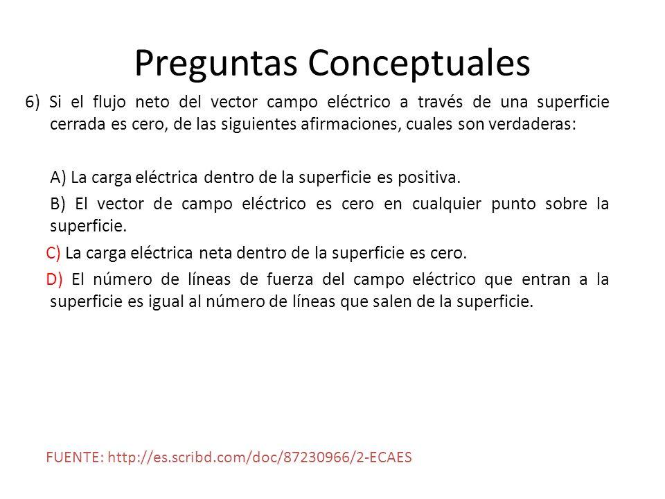 Preguntas Conceptuales 6) Si el flujo neto del vector campo eléctrico a través de una superficie cerrada es cero, de las siguientes afirmaciones, cual