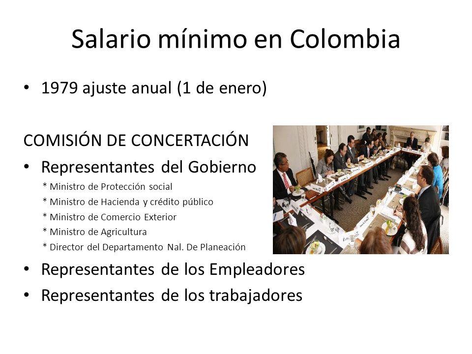Salario mínimo en Colombia Ley 6ª de 1945 D. 3871 de 1949 $2 diarios D. 236 de 1963 salarios/ deptos. y tamaño de las empresas D. 240 de 1963 sector a