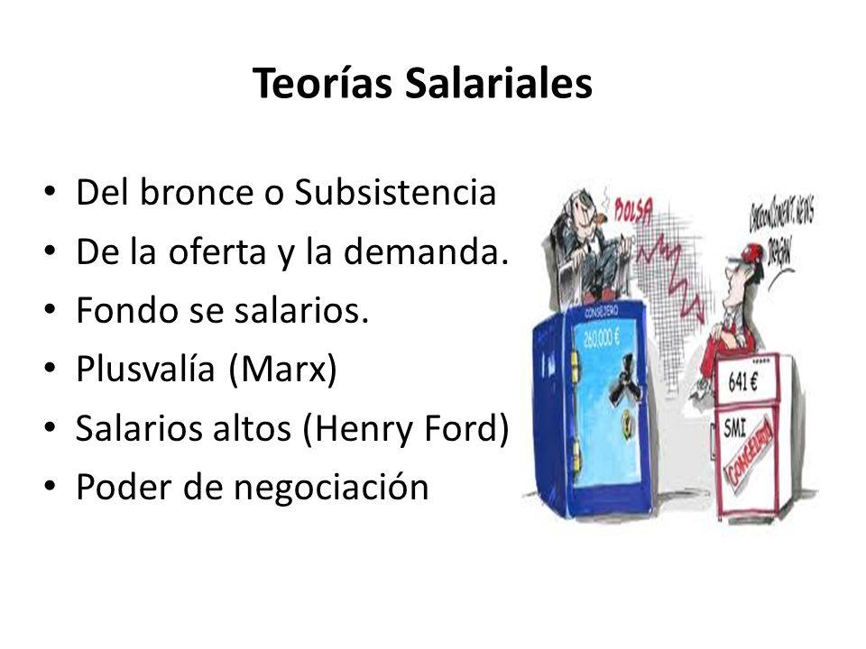 Teorías Salariales Los salarios son mas altos en un país que en otro. Los salarios son mas altos en una época que en otra. Los salarios son mas altos