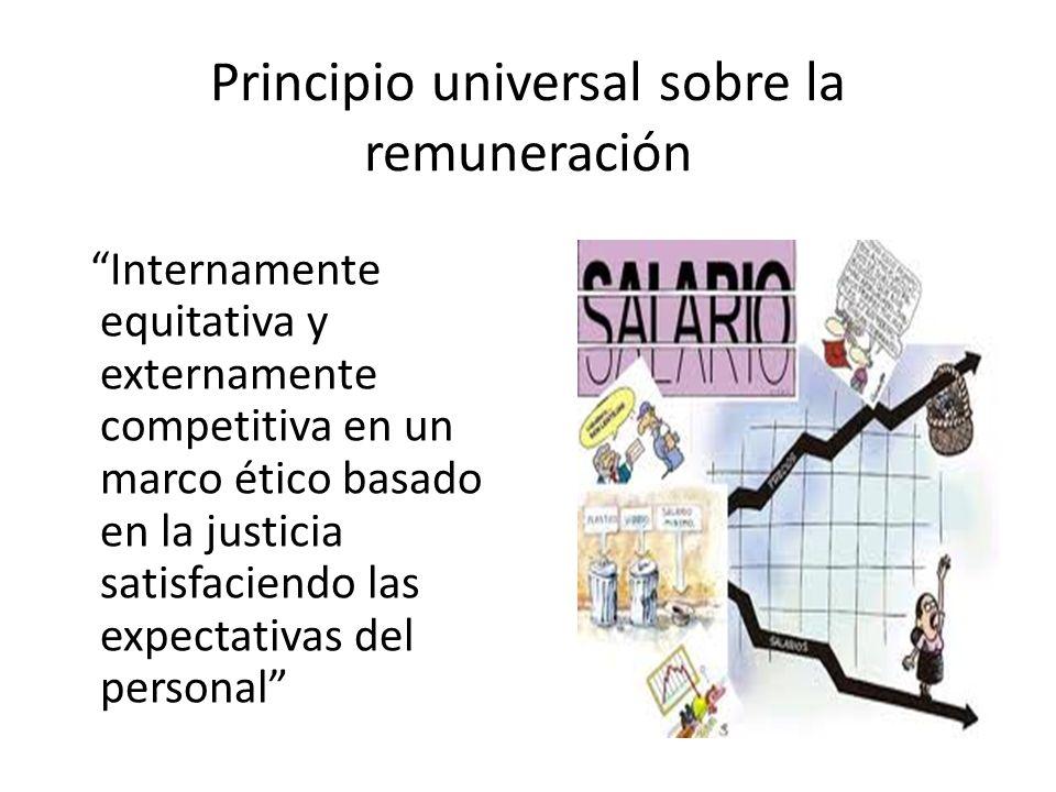 Historia de los Salarios Luz Myriam Salas Cerquera Myriam.salas@unibague.edu.co Ibagué, Agosto de 2012