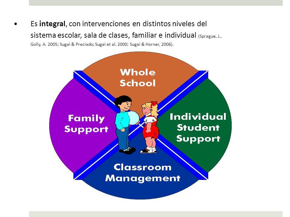 Es integral, con intervenciones en distintos niveles del sistema escolar, sala de clases, familiar e individual (Sprague, J., Golly, A. 2005; Sugai &