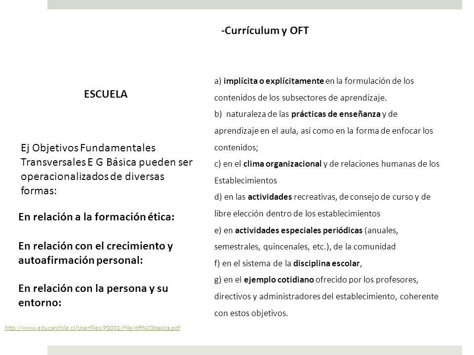 -Currículum y OFT Ej Objetivos Fundamentales Transversales E G Básica pueden ser operacionalizados de diversas formas: a) implícita o explícitamente e
