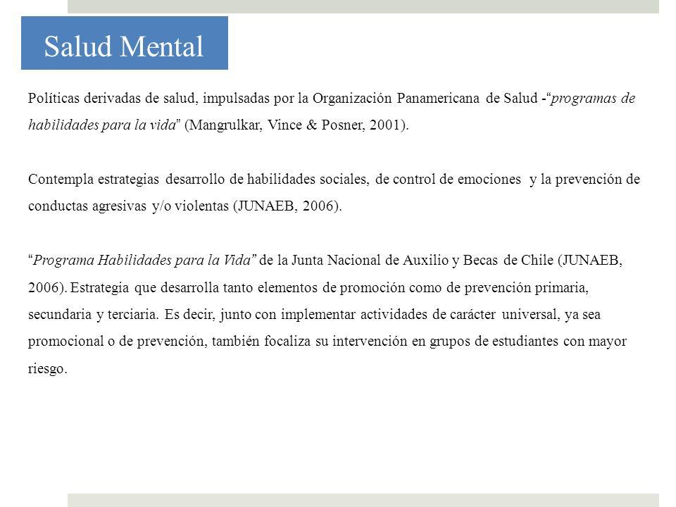 Salud Mental Políticas derivadas de salud, impulsadas por la Organización Panamericana de Salud -programas de habilidades para la vida (Mangrulkar, Vi