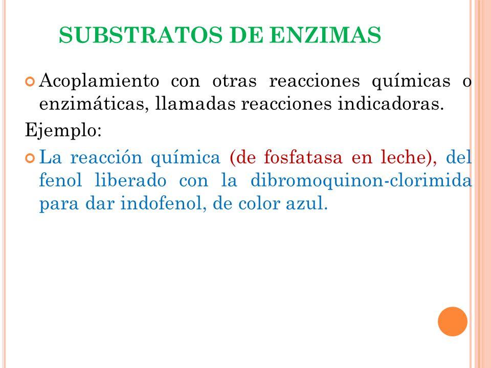 SUBSTRATOS DE ENZIMAS c) Que según las condiciones del ensayo, previamente fijadas, no sufra una descomposición espontánea o produzca otras reacciones no catalizadas por la enzima; d) Que la transformación del substrato que es catalizada por la enzima.