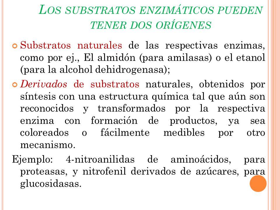 SUBSTRATOS DE ENZIMAS Acoplamiento con otras reacciones químicas o enzimáticas, llamadas reacciones indicadoras.