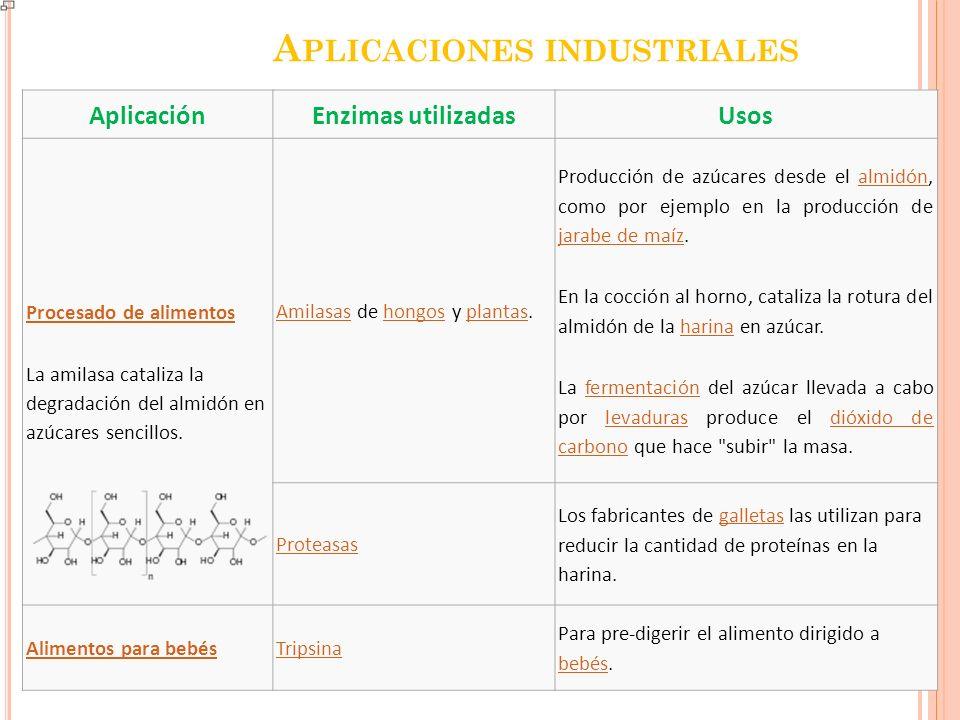 c) Microbiano : Las enzimas de los hongos: Aspergillus flavus, orycae, niger y Bacillus subtilis.