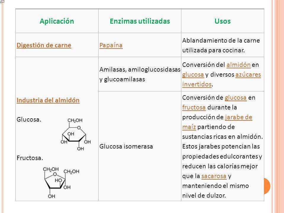 AplicaciónEnzimas utilizadasUsos Zumos de frutasCelulasas, pectinasasAclarado de zumos de frutos.