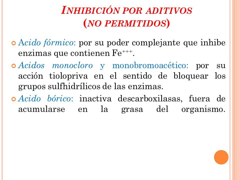 INHIBICIÓN DE ENZIMAS DE LOS ALIMENTOS Inactivación por calor.